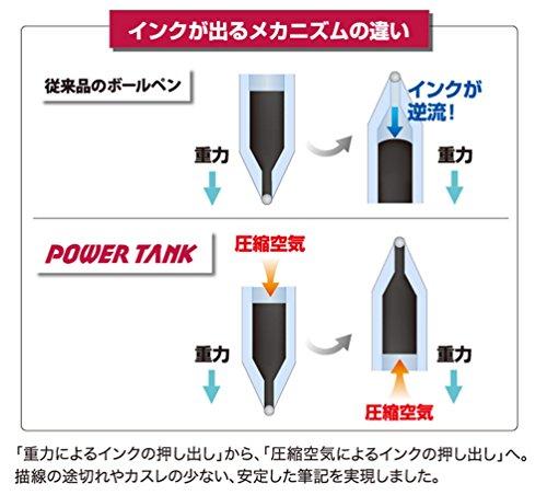 Uni-Ball Power Tank SNP - 10 recharges d'encre rouge pour SN-Powertank - 220 10-Boîte de 10)