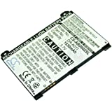 Battery for Amazon Kindle 2, Kindle II, Kindle DX, S11S01A