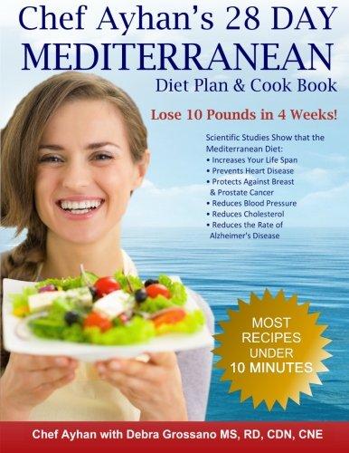Get Your Mediterranean Diet E-Book