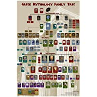 Greek Gods Family Tree Poster 24x36""
