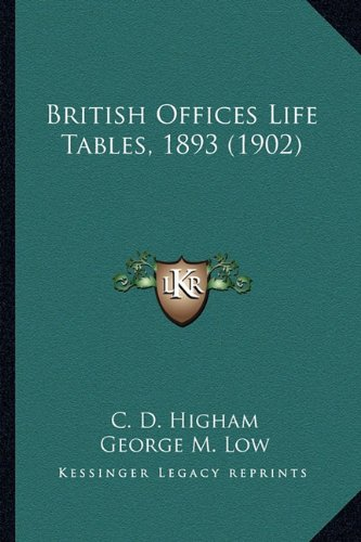 British Offices Life Tables, 1893 (1902)