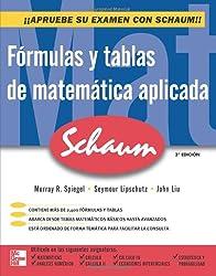 Fórmulas y tablas de Matemática aplicada