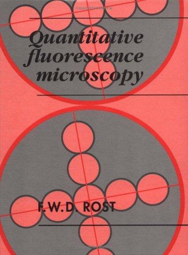 Quantitative Fluorescence Microscopy