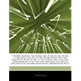 Articles on 7.92 MM Firearms, Including: MG 34, MG 42, MG 30, MG 17 Machine Gun, MG 15, MG 08, Browning Wz.1928...