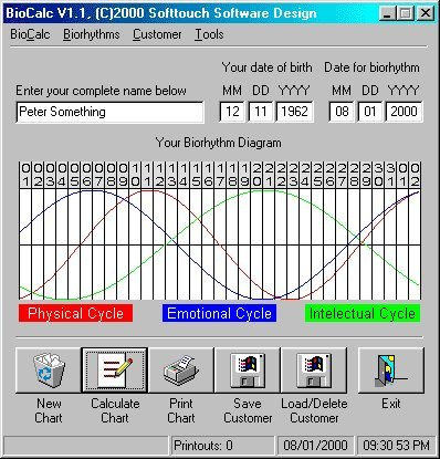 Biocalc Biorythems Software by Xentrex