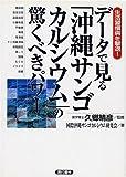 データで見る「沖縄サンゴカルシウム」の驚くべきパワー—生活習慣病を撃退!