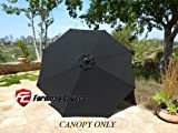 Replacement Umbrella Canopy for 9ft 8 Ribs, Black (Canopy only)