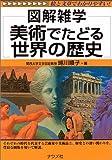 美術でたどる世界の歴史 (図解雑学シリーズ)