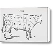Drawing of a bullock marked to show eighteen different cuts of meat Canvas Print / Canvas Art - A...