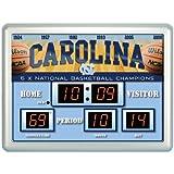 North Carolina Tar Heels Scoreboard