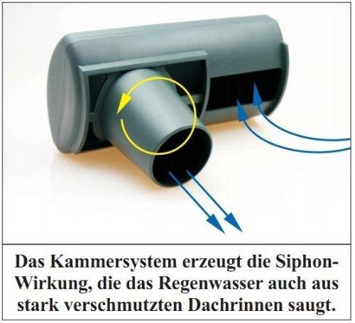 dachrinnen-siphon-2er-set-fur-fallrohre-von-75-10cm