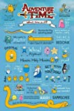 Adventure Time With Finn & Jake - TV Show Poster (Infographic - Quotes & Pictograms)