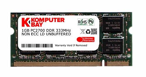 GB DDR SODIMM (200
