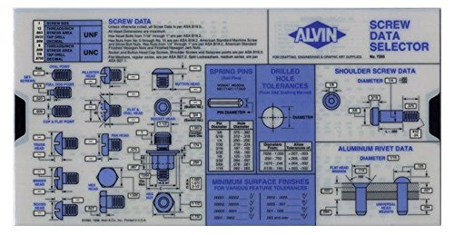 Alvin Screw Data Selector (Slide Chart compare prices)