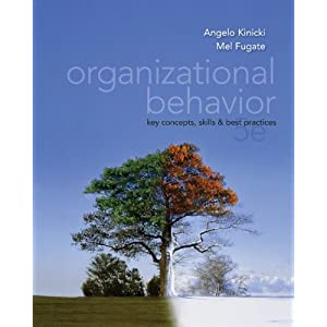 organizational behavior term paper