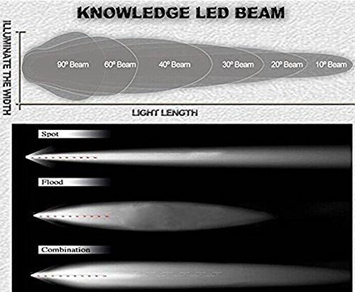 Comstore Paquet de 2 18W 1680 LM IP68 étanche LED Au Volant Lumière de Brume Led Lumière Bar Travail Pour SUV Bateau 2x3 Jeep Lampe (Spot Light)