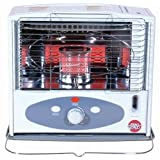 World Marketing KW-11F 10,000 BTU Radiant Heat Indoor Kerosene Heater ~ Kero World