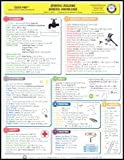 Laminated Quick-Card: General Building, General Knowledge