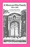 img - for A Mexican Elite Family, 1820-1980: Kinship, Class Culture by Larissa Adler Lomnitz (1988-03-21) book / textbook / text book