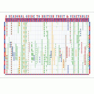 Seasonal Guide to British Fruit & Vegetables Print