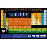 Periodic Table of Elements Education Poster Print, 36x24 Poster Print, 36x24