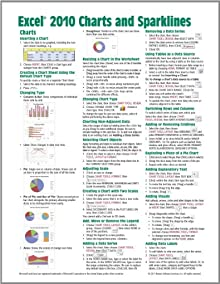 Microsoft Excel 2010 Charts & Sparklines Quick Reference Guide (Cheat
