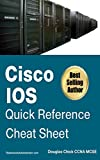 CISCO IOS QUICK REFERENCE | CHEAT SHEET