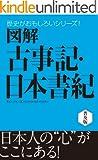 図解 古事記・日本書紀 歴史がおもしろいシリーズ ランキングお取り寄せ
