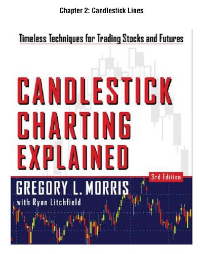 Candlestick Charting Explained, Chapter 2: Candlestick Lines