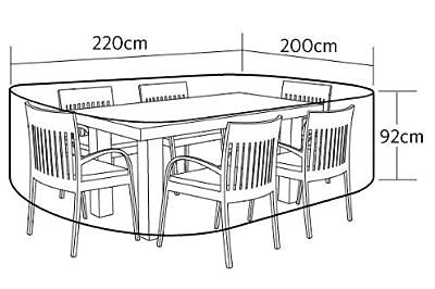 HomeStore Global groß Schutzhülle für Gartenmöbel - Maße ca.: (L) 220 x (D) 200 x (H) 92cm Dick und hochwertigen 600D Polyester Canvas, All-Wetter-beständig und anti-Feuchtigkeit - Holzkohle von HomeStore Global auf Gartenmöbel von Du und Dein Gart