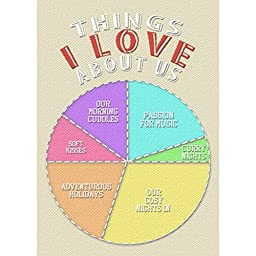 Personalised Things I Love About...Pie Chart Poster (A4 Print)