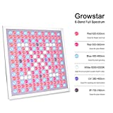 """LED Grow Light Growstar 45W Plant Lights Bulbs Panel Series Full Spectrum for Hydroponic Aquatic Indoor Plants 13"""" 225 LEDS"""