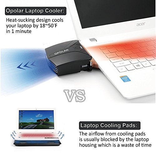 New-Model-Opolar-LC06-Laptop-Fan-Cooler-with-Temperature-Display-Rapid-Cooling-Auto-Temp-Detection-Two-Way-Installation-13-Wind-Speed-Unique-Clamp-Design-Compatible-with-Cooling-Pads
