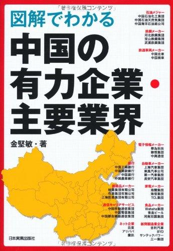図解でわかる中国の有力企業・主要業界