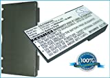 Battery2go Li-ion BATTERY Pack Fits Ninetendo CTR-001, N3DS, 3DS, MIN-CTR-001, CTR-003, C/CTR-A-AB