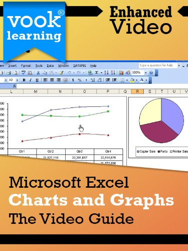 Microsoft Excel Charts and Graphs: The Video Guide