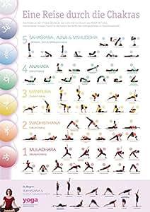 Chakra-Workout-Poster