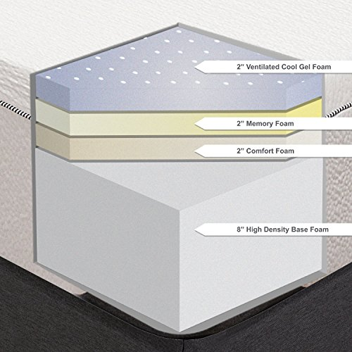 Classic brands cool gel ultimate 14 inch plush gel memory foam mattress review Top rated memory foam mattress