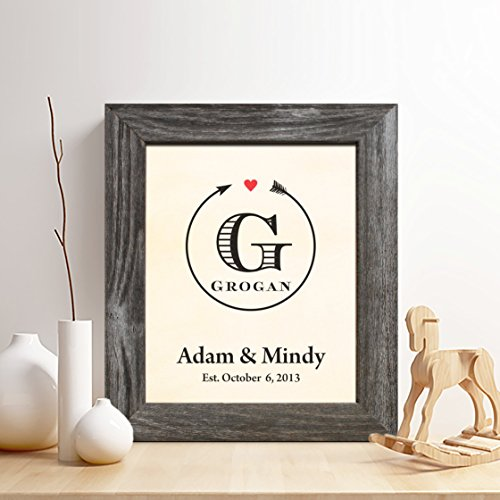 Personalized-3rd-Leather-anniversary-gift