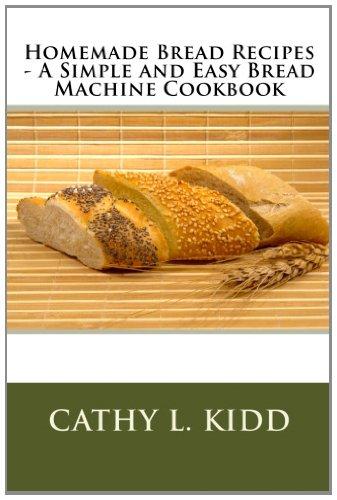 Bread Machines Recipes