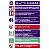 Fire Action What You Should Do Sign Self adhesive 300x200mm