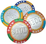 Chocolate casino poker chips (Bag of 75)
