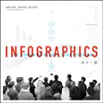Infographics: The Power of Visual Sto...