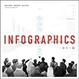 Infographics: The Power of Visual Storytelling