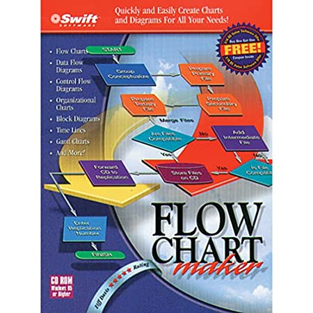 COSMI Flow Chart Maker (PC)