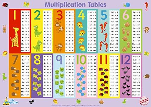 little-wigwam-tabella-moltiplicazione-poster-educativo-antistrappo-60-x-42-cm-edizione-inglese