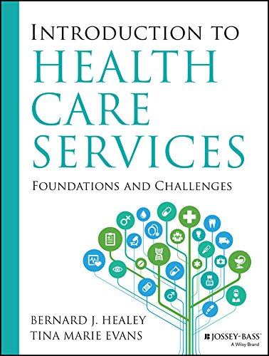 Buy Healthcare Services Now!