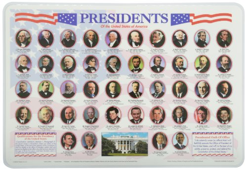 painless-learning-presidents-placemat