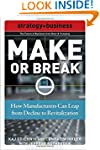 Make or Break: How Manufacturers Can...
