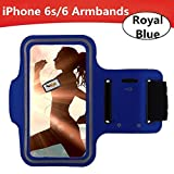 Brassard iPhone